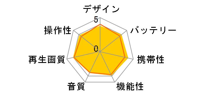 REGZA SD-P710SP [ピンク]のユーザーレビュー