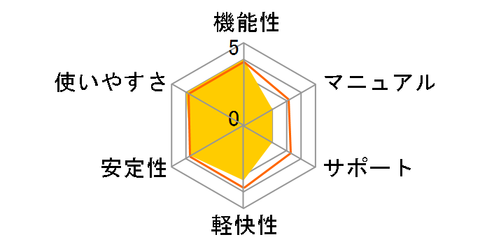 �E�C���X�o�X�^�[ �N���E�h 10 �_�E�����[�h3�N/2015�N7�������ł̃��[�U�[���r���[
