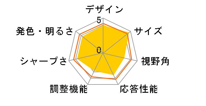 D431US [43�C���`]�̃��[�U�[���r���[
