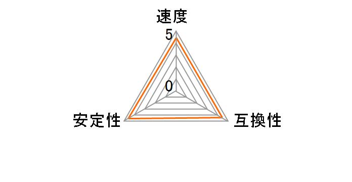 CMK8GX4M2B3000C15 [DDR4 PC4-24000 4GB 2枚組]のユーザーレビュー