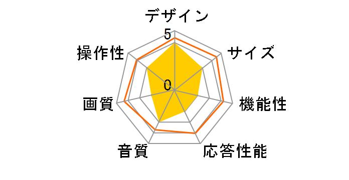 DM16-W3 [16インチ]のユーザーレビュー