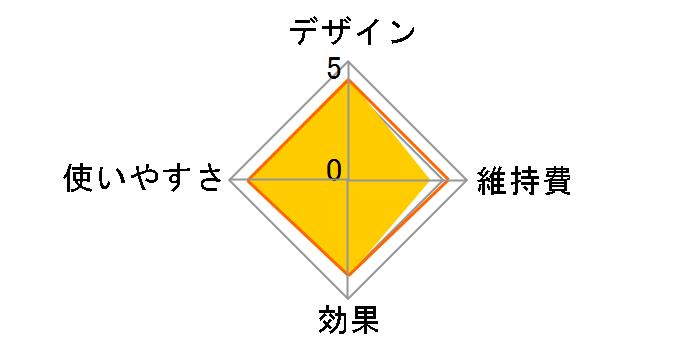 スチーマー ナノケア EH-SA64のユーザーレビュー