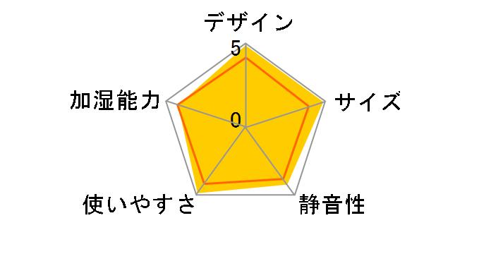 シャープ S-style HV-EX30