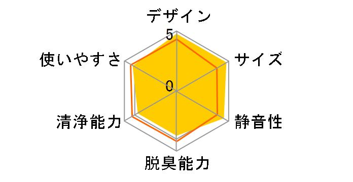シャープ S-style FP-FX2
