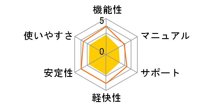 Windows 10 Home 日本語版のユーザーレビュー