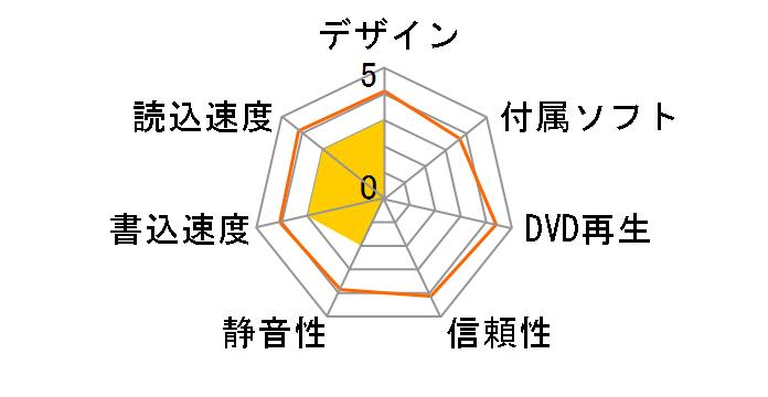 BDR-UD03/WS バルク [ブラック]のユーザーレビュー