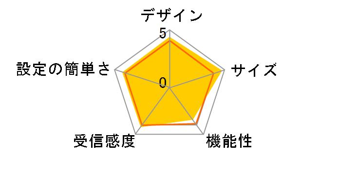 バッファロー AirStation WMR-433W-BK [ブラック]