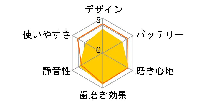 ソニッケアー ダイヤモンドクリーン HX9308/80のユーザーレビュー