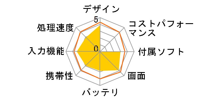 ASUS ZenPad 8.0 Z380C-BK16 [�u���b�N]�̃��[�U�[���r���[