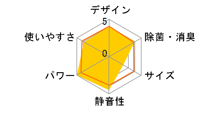 霧ヶ峰 MSZ-FZ4016S