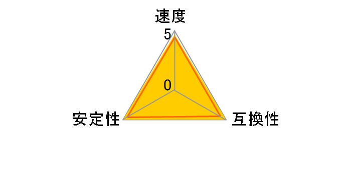 トランセンド TS1GLH64V1H [DDR4 PC4-17000 8GB]