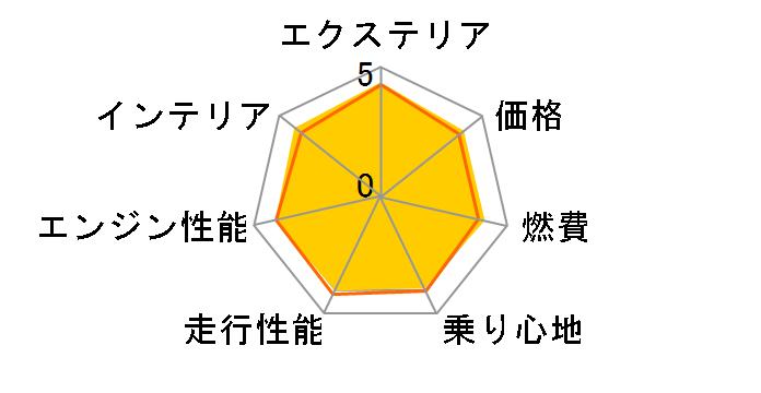 スズキ ソリオ バンディット 2015年モデル