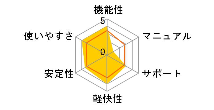 �z�[���y�[�W�E�r���_�[20 �X�^���_�[�h �ʏ�ł̃��[�U�[���r���[