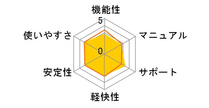 �z�[���y�[�W�E�r���_�[20 �X�^���_�[�h �o�[�W�����A�b�v�ł̃��[�U�[���r���[