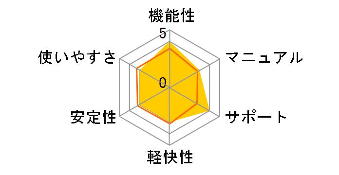�z�[���y�[�W�E�r���_�[20 �o�����[�p�b�N �ʏ�ł̃��[�U�[���r���[
