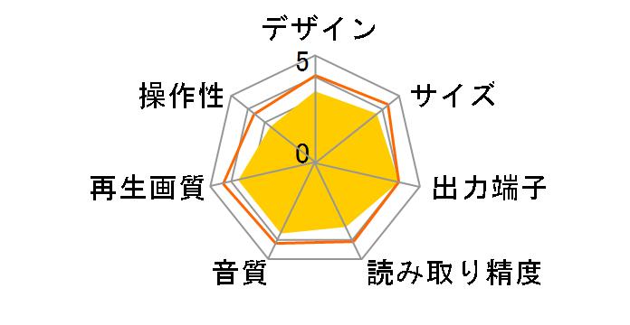 AVENTAGE BD-A1040(B) [�u���b�N]�̃��[�U�[���r���[