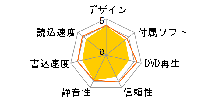 LBD-PMK6U3VBK [ブラック]のユーザーレビュー