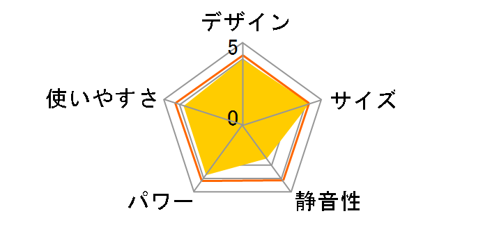 JCH-12D-P [ピンク]のユーザーレビュー