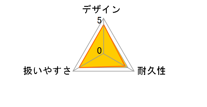 K3 サイレント ベランダ [50Hz専用(東日本)]のユーザーレビュー