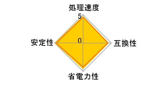 Core i5 6600 BOX�̃��[�U�[���r���[