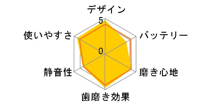 ソニッケアー ダイヤモンドクリーン HX9308/00のユーザーレビュー