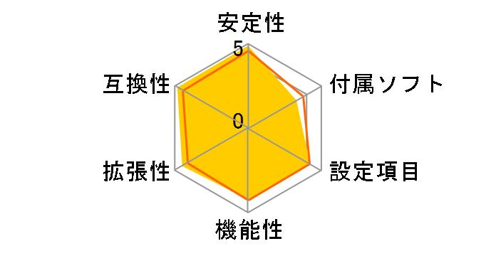 GIGABYTE GA-H170M-D3H [Rev.1.0]