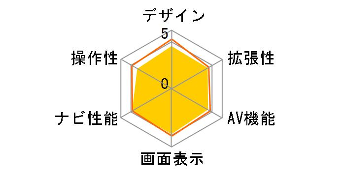 ストラーダ 美優Navi CN-RS02Dのユーザーレビュー
