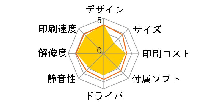 LP-S6160