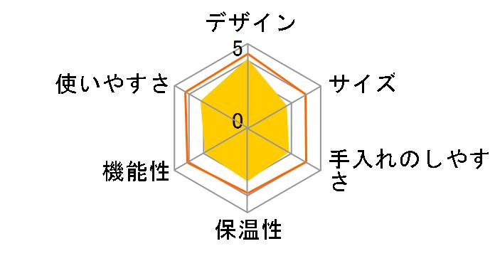珈琲通 EC-NA40のユーザーレビュー