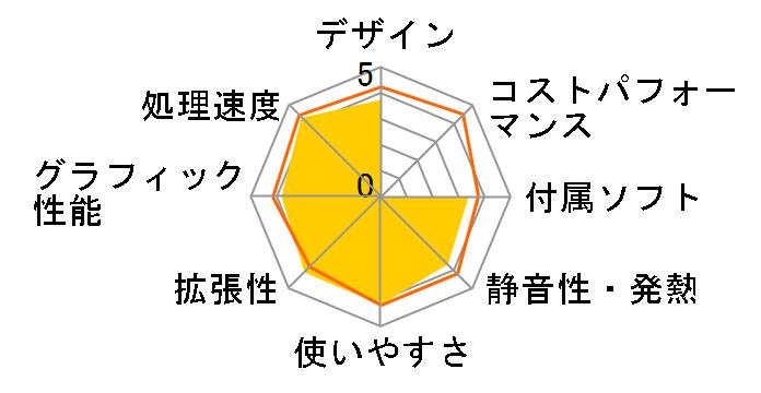 ドスパラ Magnate IM Windows 10 モデル K/05520-10a