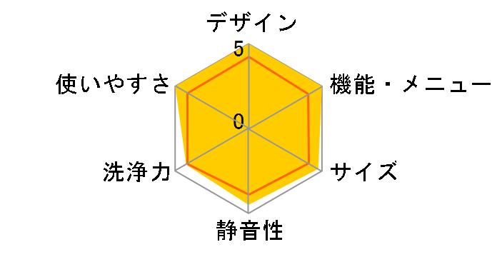 Cuble NA-VG700Lのユーザーレビュー