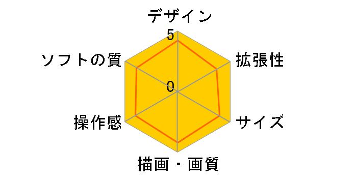 Wii U 幻影異聞録♯FE Fortissimo Editionセットのユーザーレビュー