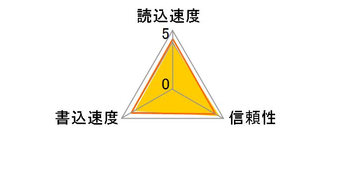 TS128GUSDU1 [128GB]のユーザーレビュー