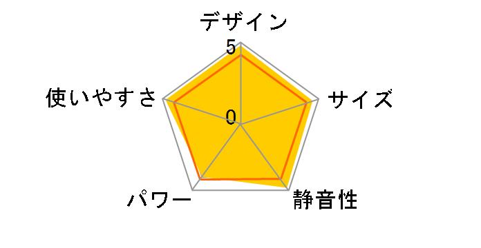 コロナ RX-2215Y