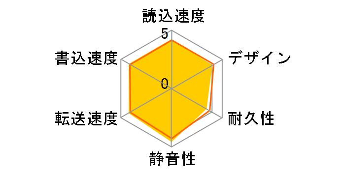 SGD-NX030UBK [ブラック]のユーザーレビュー