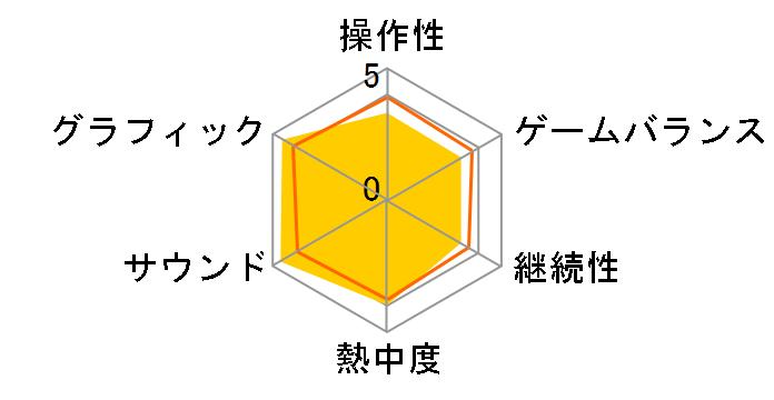 コナミ 実況パワフルプロ野球2016 [PS Vita]