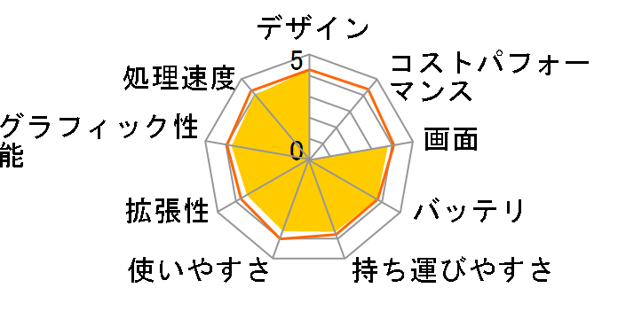 HP 14-ac100 ���i.com���� Core i3���ڃ��f���̃��[�U�[���r���[