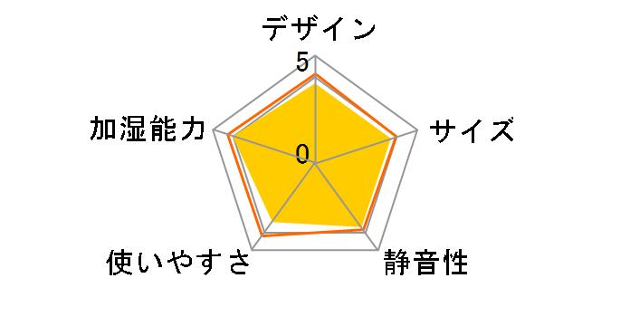 アイリスオーヤマ UHM-450D [ブルー]