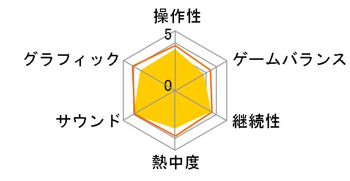スクウェア・エニックス ドラゴンクエストX オールインワンパッケージ(ver.1+ver.2+ver.3) [WIN]