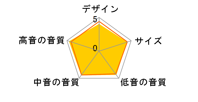 ヤマハ NS-B330(MB) [ウォルナット ペア]