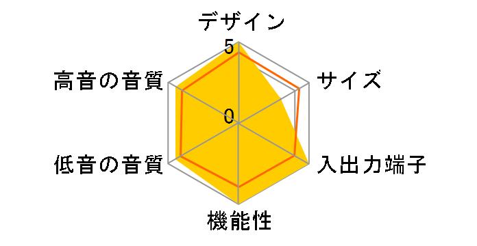 YHT-903JP(B) [ブラック]のユーザーレビュー