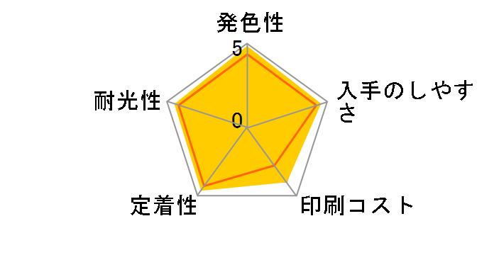 YTH-6CL [6色セット]のユーザーレビュー