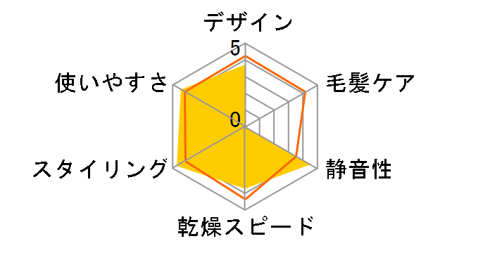 日立 ヘアクリエ プラス+ HD-NS800