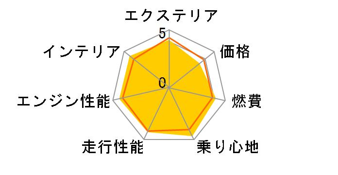 7シリーズ セダン 2015年モデルのユーザーレビュー