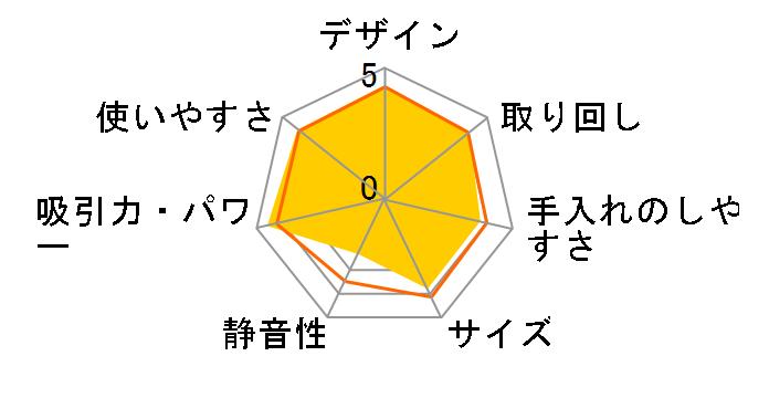 ツインバード ハンディージェットサイクロンEX HC-EB51GY