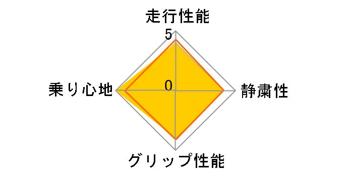 HF201 195/65R15 91V ユーザー評価チャート