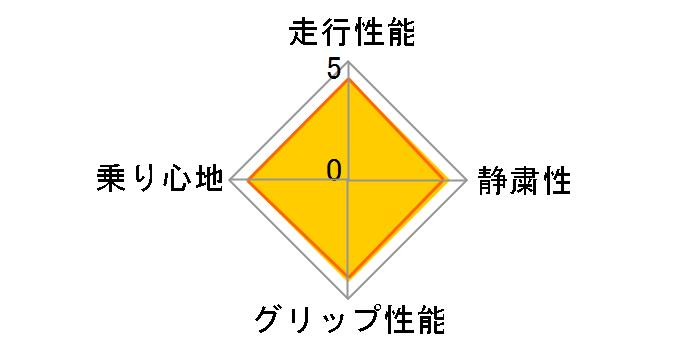 HF201 205/60R16 92V ユーザー評価チャート
