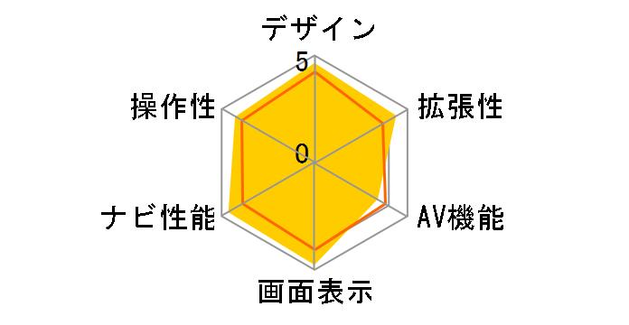 楽ナビ AVIC-MRP660のユーザーレビュー
