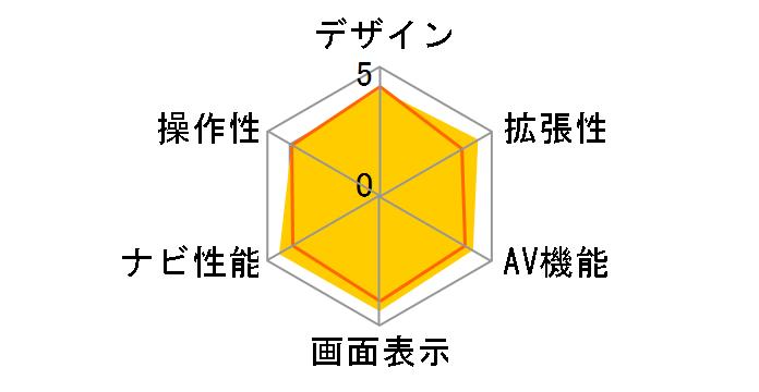 楽ナビ AVIC-RZ99のユーザーレビュー