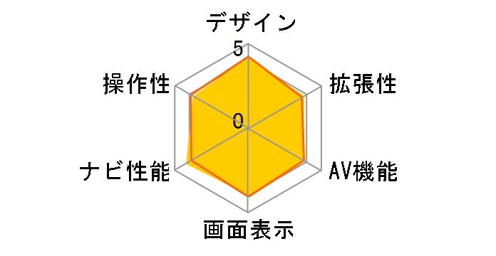 楽ナビ AVIC-RZ77のユーザーレビュー